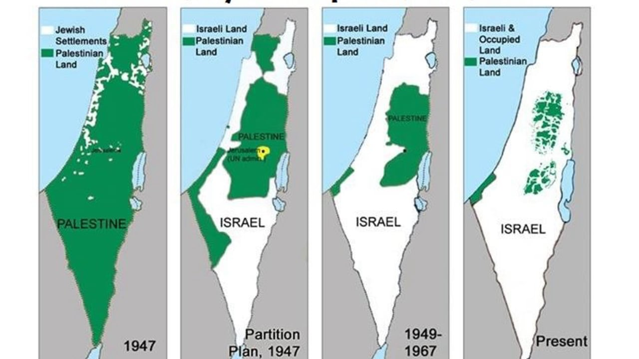 One State Solution & Two State Solution? - Retrospect .