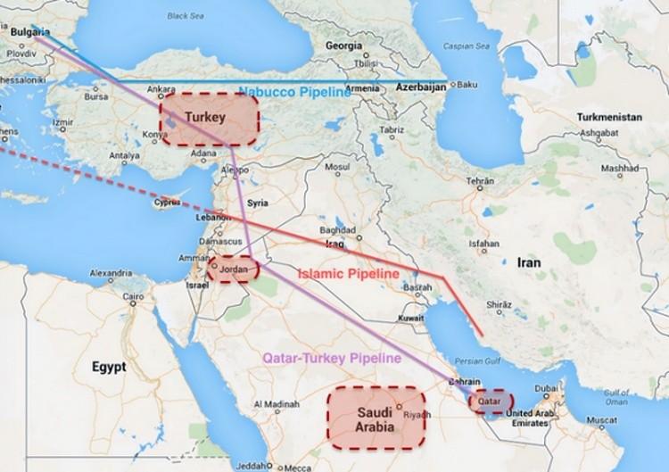 Syria & Oil - Retrospect ...